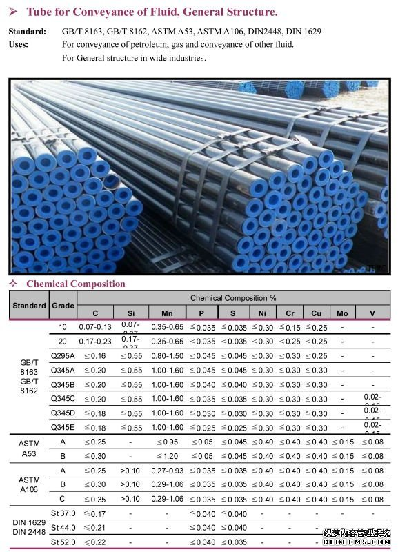Pipe for Conveyance of Fluid and structure-1.jpg