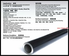 JIS G3461,JIS G3462 Seamless Pipe for Boiler Heat exchanger